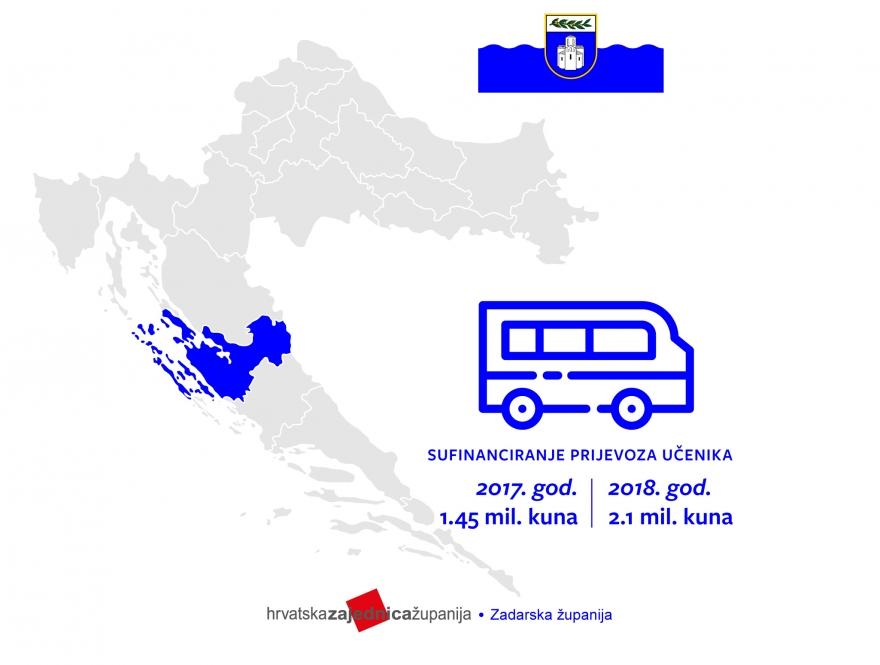 Otvoreni proračun: Ulaganje u obrazovanje u fokusu prioriteta Zadarske županije